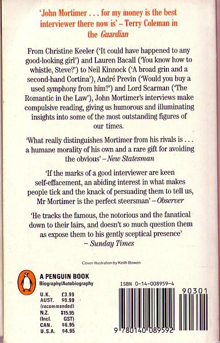 John Mortimer  CHARACTER PARTS (Autobiography) magnified rear book cover image